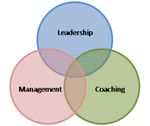 lead-manage-coach